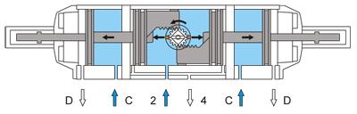 气动球阀工作原理图解_三段式气动执行器工作原理图解-行业动态-江苏富罗泰克控制系统 ...
